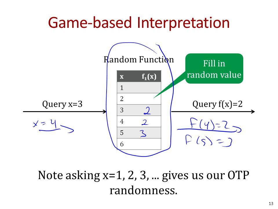 Game-based Interpretation 13 xf 1 (x) 1 2 3 4 5 6 Random Function Query x=3 Fill in random value Query f(x)=2 Note asking x=1, 2, 3,...
