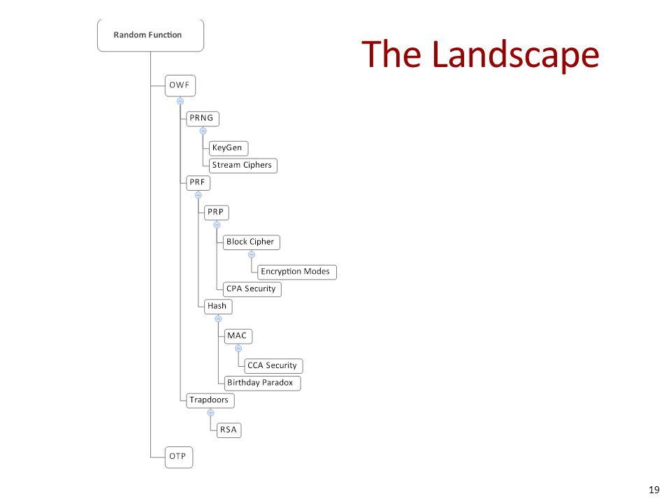 The Landscape 19