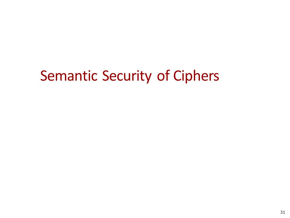 Semantic Security of Ciphers 31