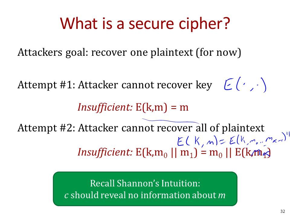 What is a secure cipher.