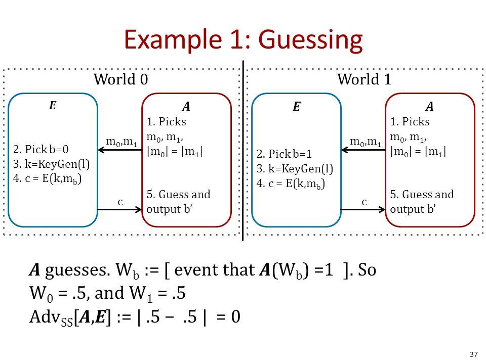 Example 1: Guessing 37 E 2. Pick b=0 3. k=KeyGen(l) 4.