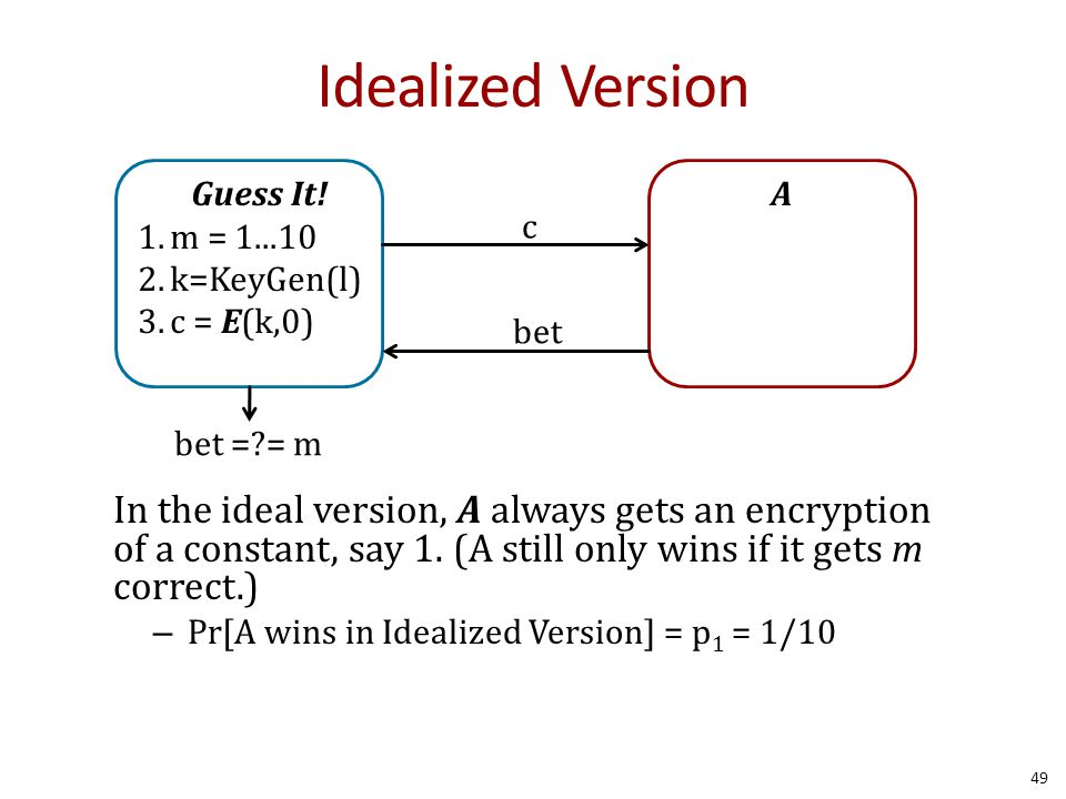 Idealized Version In the ideal version, A always gets an encryption of a constant, say 1.