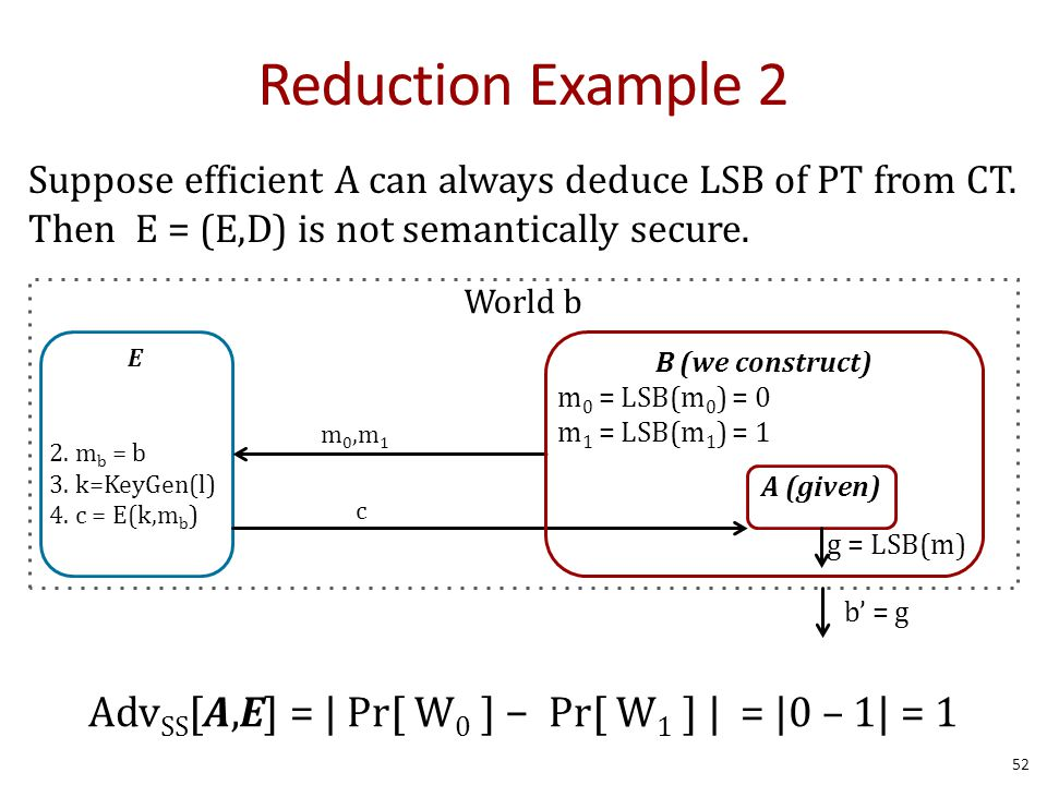 Reduction Example 2 Adv SS [A,E] = | Pr[ W 0 ] − Pr[ W 1 ] | = |0 – 1| = 1 52 Suppose efficient A can always deduce LSB of PT from CT.