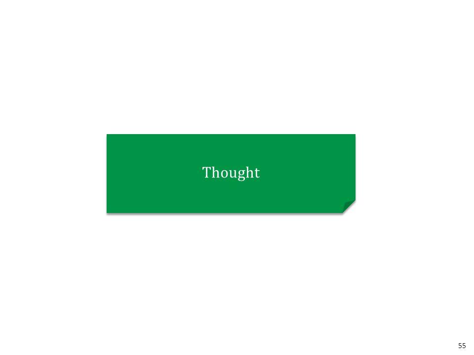 55 Thought