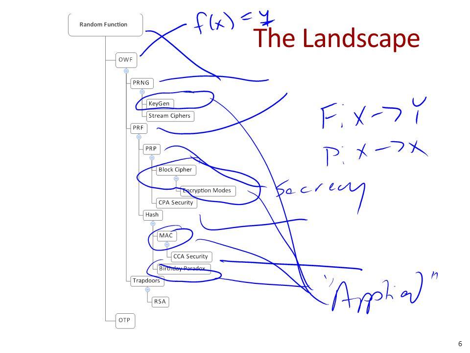 The Landscape 6