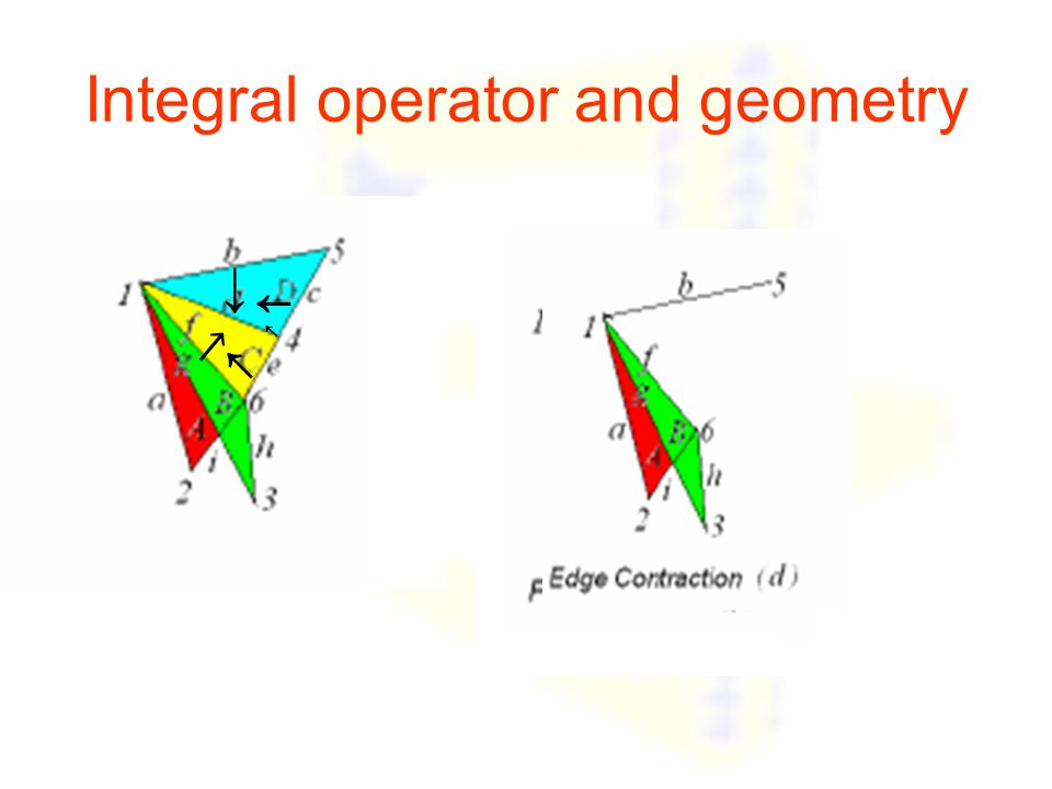 Integral operator and geometry ↓ ↗ ↖ ← ↖
