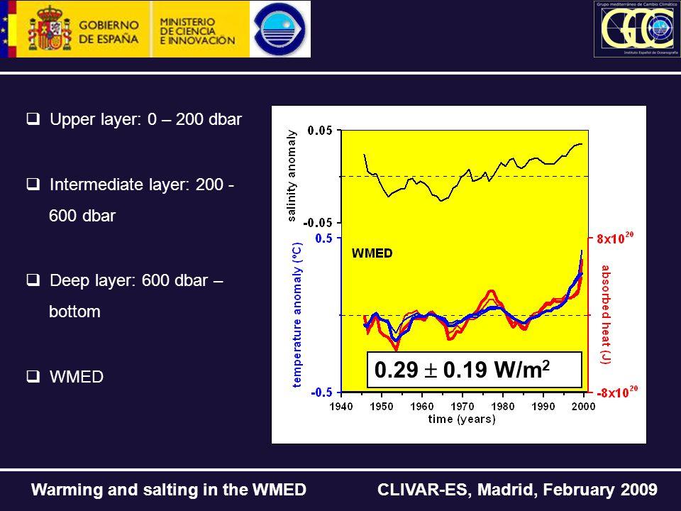 Warming and salting in the WMED CLIVAR-ES, Madrid, February 2009  Upper layer: 0 – 200 dbar  Intermediate layer: 200 - 600 dbar  Deep layer: 600 dbar – bottom  WMED 0.29  0.19 W/m 2