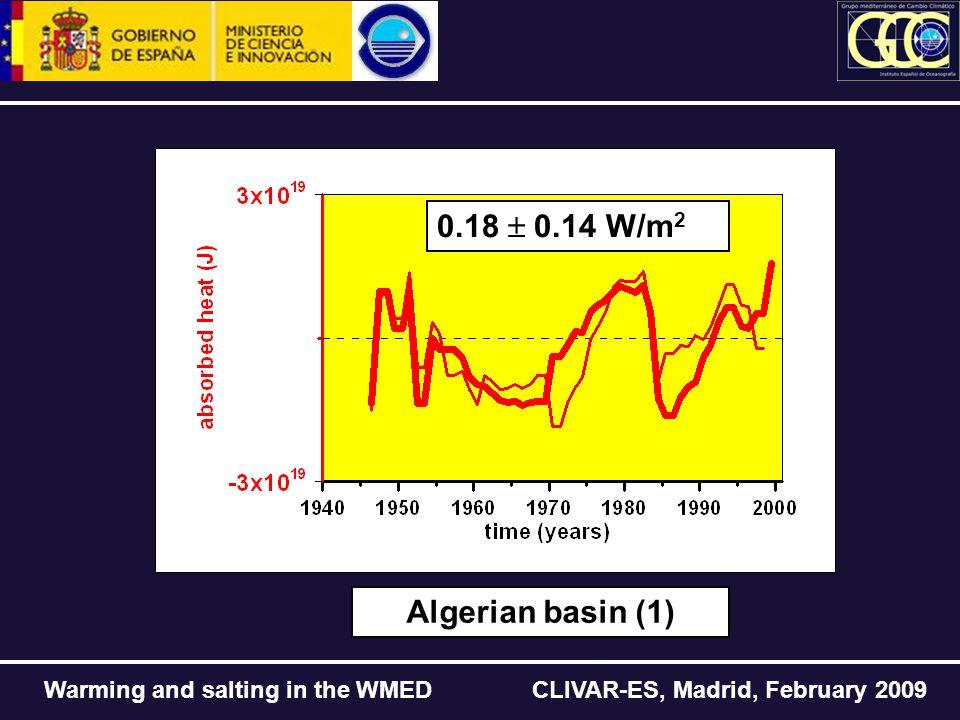 Warming and salting in the WMED CLIVAR-ES, Madrid, February 2009 0.18  0.14 W/m 2 Algerian basin (1)