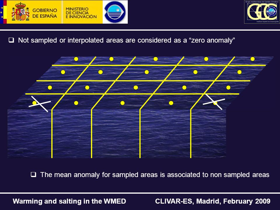 Warming and salting in the WMED CLIVAR-ES, Madrid, February 2009  Not sampled or interpolated areas are considered as a zero anomaly  The mean anomaly for sampled areas is associated to non sampled areas