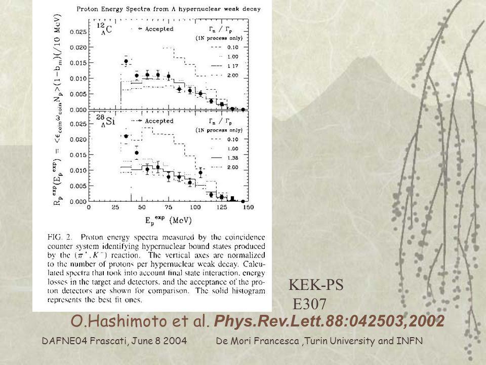 De Mori Francesca,Turin University and INFN DAFNE04 Frascati, June 8 2004 O.Hashimoto et al.