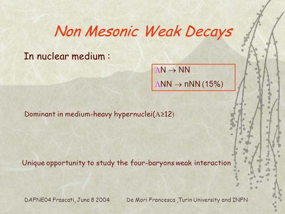 De Mori Francesca,Turin University and INFN DAFNE04 Frascati, June 8 2004 2 6 Li 1 7 Li 3 12 C 1 27 Al 1 51 V 5 cm OSIM ISIM TOF Target Beam pipe FINUDA allows in primis the measurement of emitted nucleon spectra from :