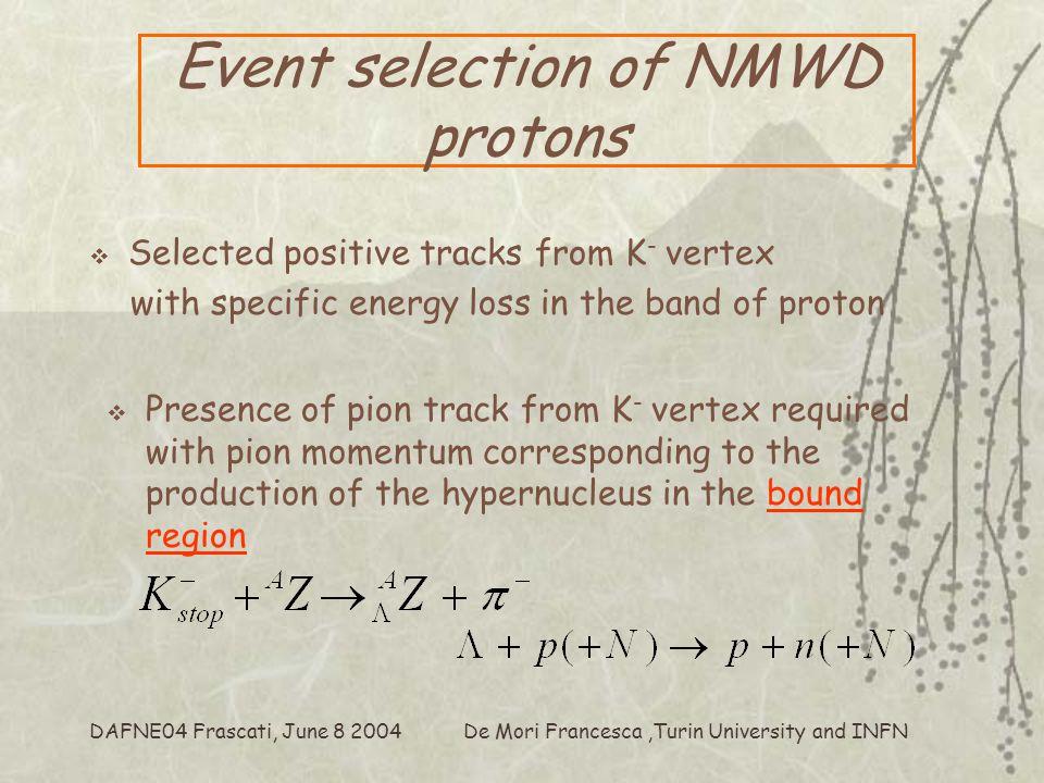 De Mori Francesca,Turin University and INFN DAFNE04 Frascati, June 8 2004 Contribute to the proton spectrum of the background reaction: