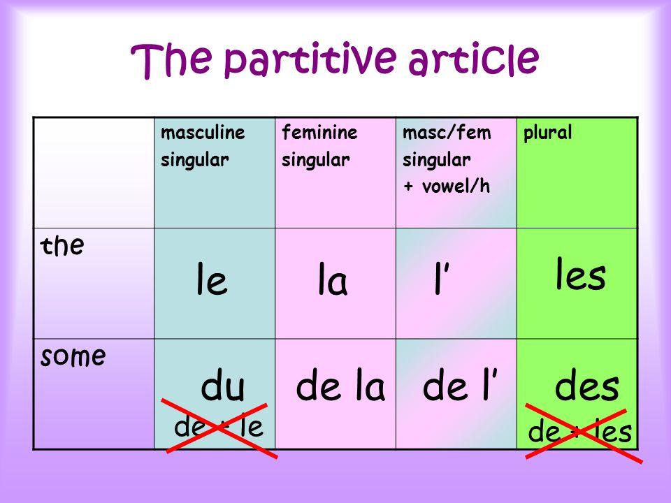 The partitive article masculine singular feminine singular masc/fem singular + vowel/h plural the some lelal' les dude lade l'des de + le de + les