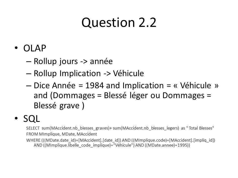Question 2.2 OLAP – Rollup jours -> année – Rollup Implication -> Véhicule – Dice Année = 1984 and Implication = « Véhicule » and (Dommages = Blessé l