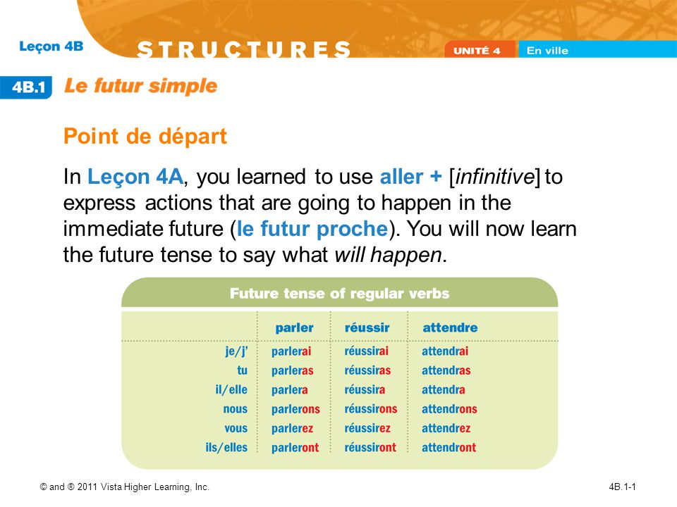 © and ® 2011 Vista Higher Learning, Inc.4B.1-1 Point de départ In Leçon 4A, you learned to use aller + [infinitive] to express actions that are going to happen in the immediate future (le futur proche).