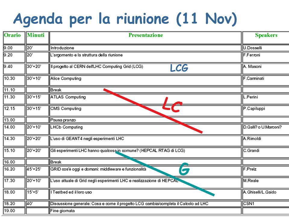 Agenda per la riunione (11 Nov) LCG LC G