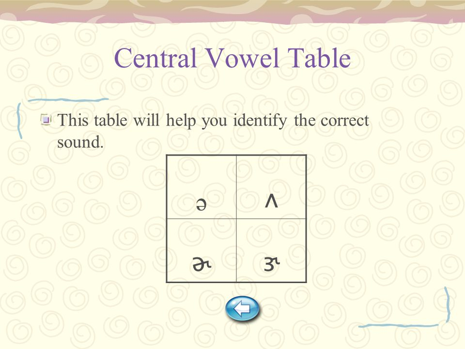 Central Vowel Table This table will help you identify the correct sound. ә ʌ ɚɝ