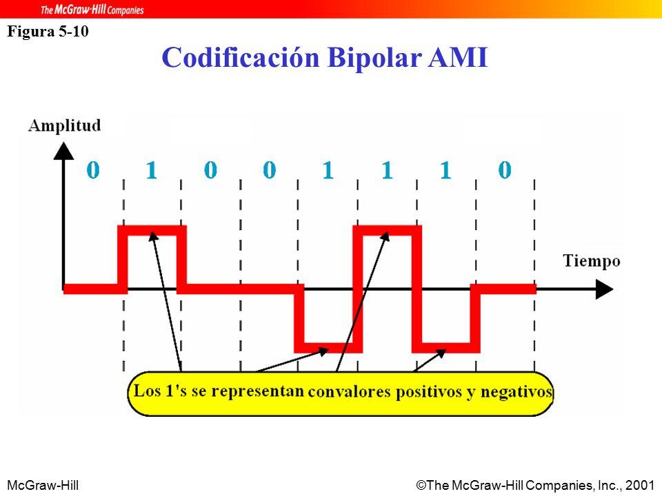 McGraw-Hill©The McGraw-Hill Companies, Inc., 2001 Figura 5-10 Codificación Bipolar AMI