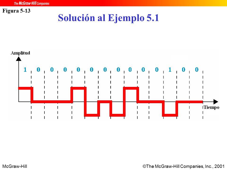 McGraw-Hill©The McGraw-Hill Companies, Inc., 2001 Figura 5-13 Solución al Ejemplo 5.1