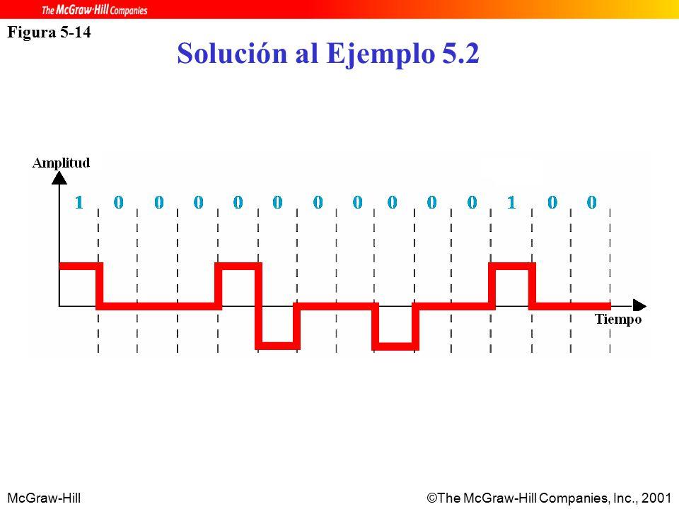 McGraw-Hill©The McGraw-Hill Companies, Inc., 2001 Figura 5-14 Solución al Ejemplo 5.2