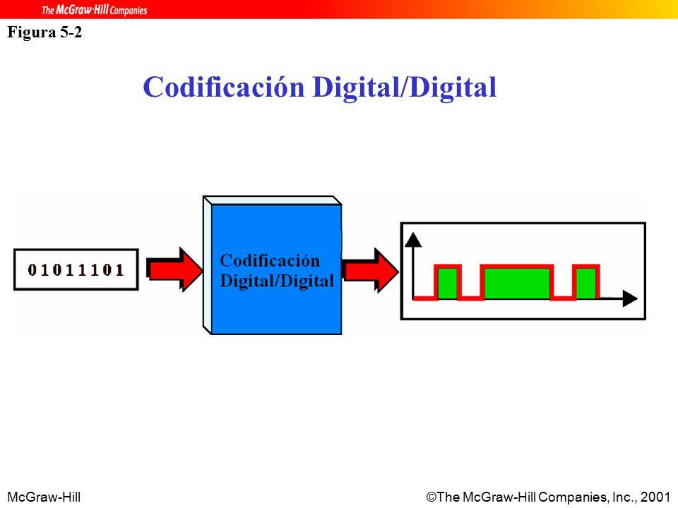 McGraw-Hill©The McGraw-Hill Companies, Inc., 2001 Figura 5-2 Codificación Digital/Digital