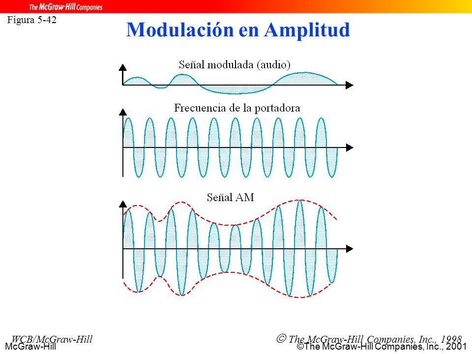 McGraw-Hill©The McGraw-Hill Companies, Inc., 2001 Figura 5-42 WCB/McGraw-Hill  The McGraw-Hill Companies, Inc., 1998 Modulación en Amplitud