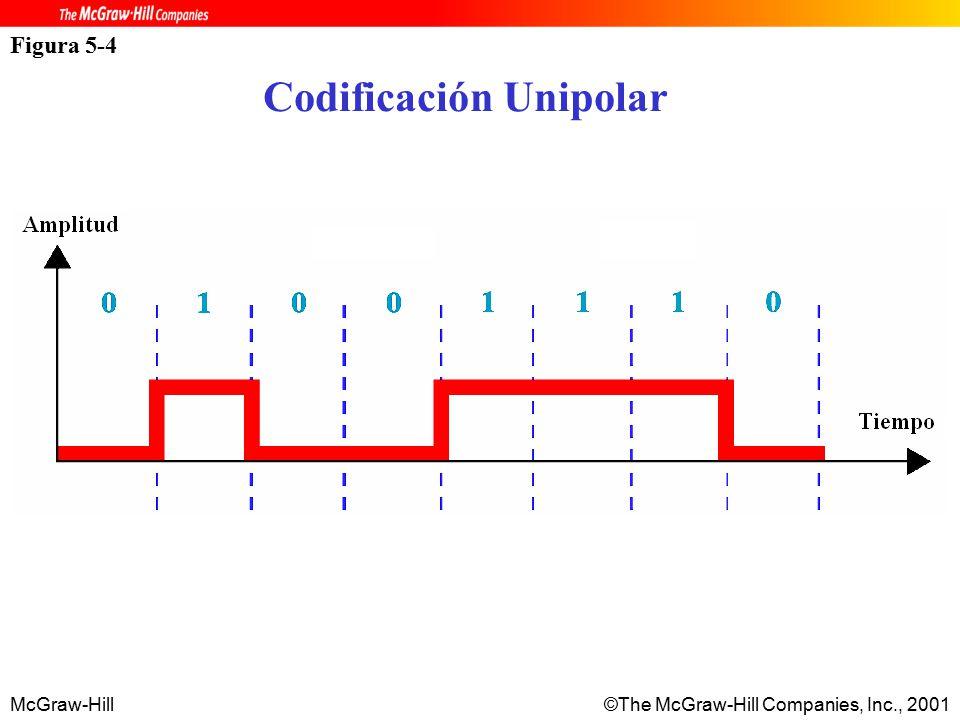 McGraw-Hill©The McGraw-Hill Companies, Inc., 2001 Figura 5-4 Codificación Unipolar