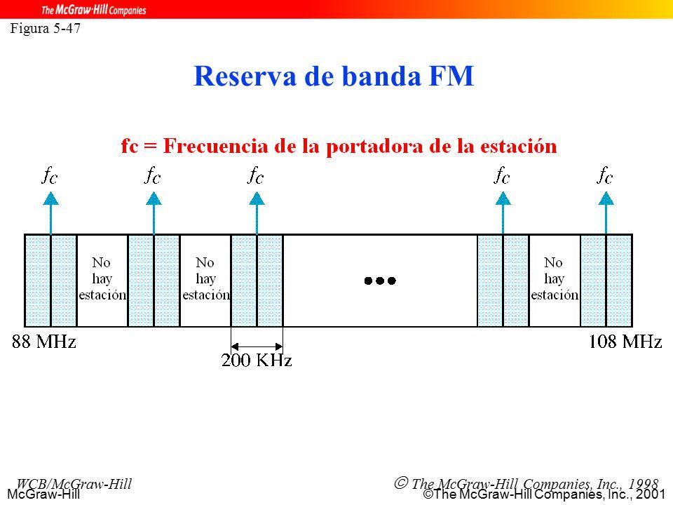 McGraw-Hill©The McGraw-Hill Companies, Inc., 2001 Figura 5-47 WCB/McGraw-Hill  The McGraw-Hill Companies, Inc., 1998 Reserva de banda FM