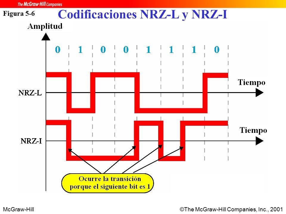McGraw-Hill©The McGraw-Hill Companies, Inc., 2001 Figura 5-6 Codificaciones NRZ-L y NRZ-I