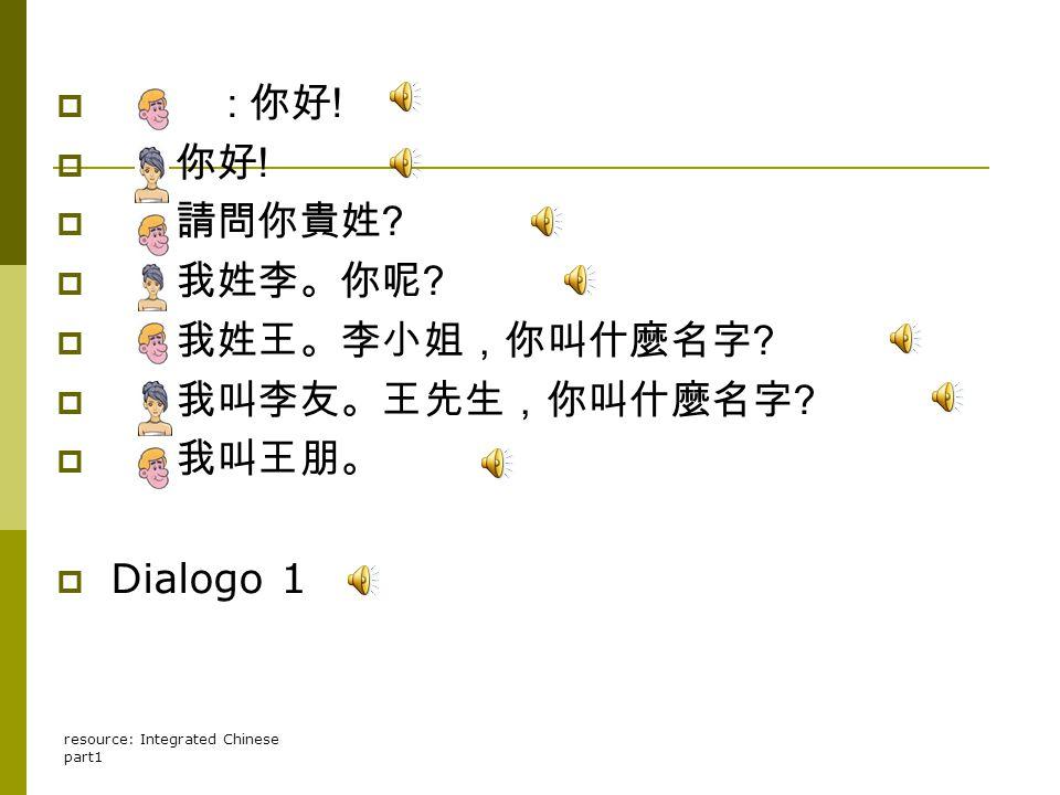 resource: Integrated Chinese part1  : 你好 !  : 請問你貴姓 ?  : 我姓李。你呢 ?  : 我姓王。李小姐,你叫什麼名字 ?  : 我叫李友。王先生,你叫什麼名字 ?  : 我叫王朋。  Dialogo 1