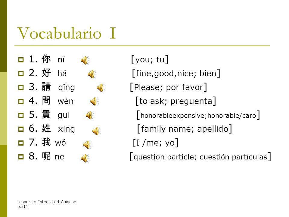 resource: Integrated Chinese part1 Vocabulario I  1. 你 n ǐ [ you; tu ]  2. 好 h ǎ [ fine,good,nice; bien ]  3. 請 q ǐ ng [ Please; por favor ]  4. 問