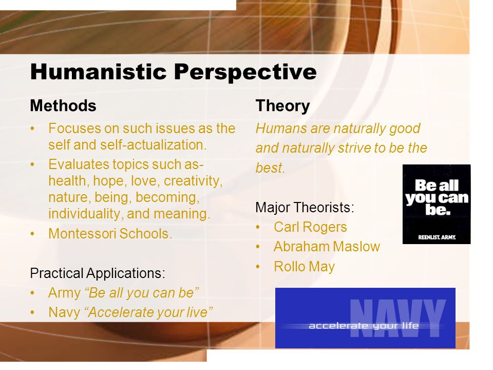Humanistic Perspective Methods Focuses on such issues as the self and self-actualization.