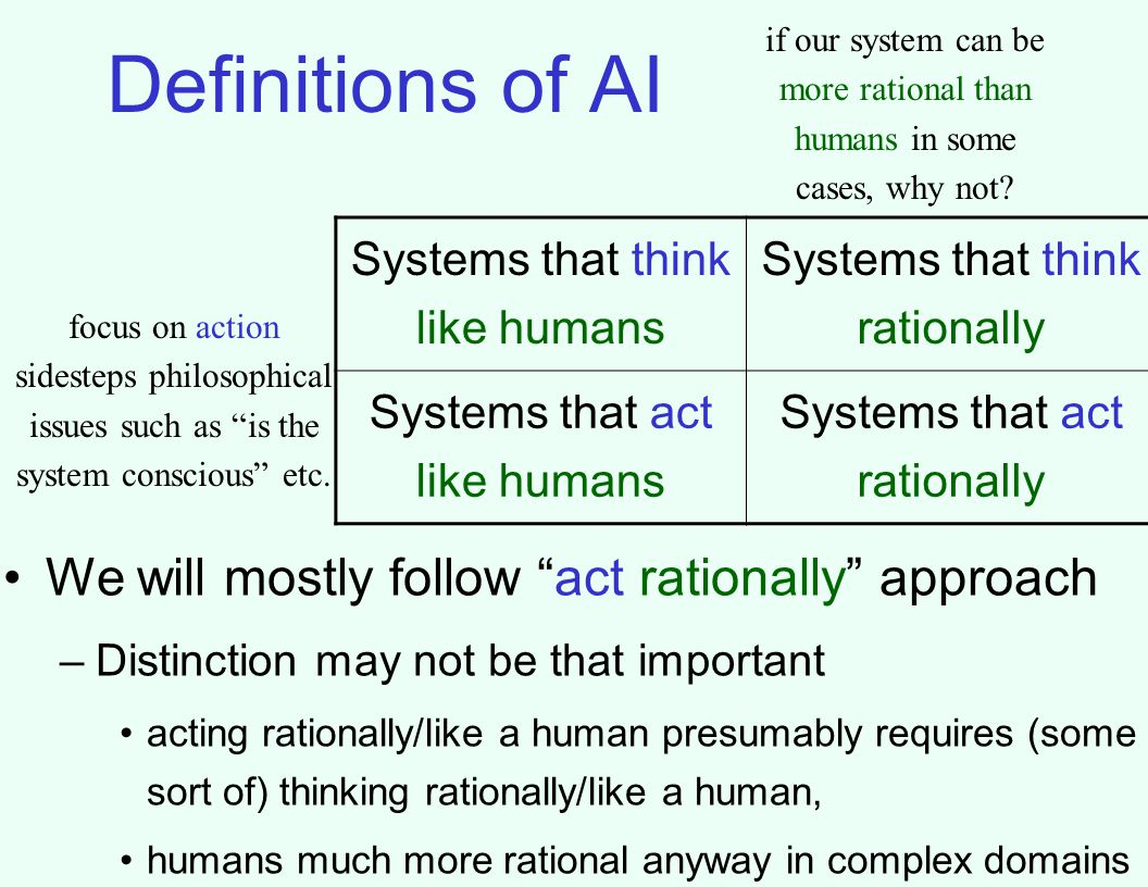 Definitions of AI Systems that think like humans Systems that think rationally Systems that act like humans Systems that act rationally focus on action sidesteps philosophical issues such as is the system conscious etc.