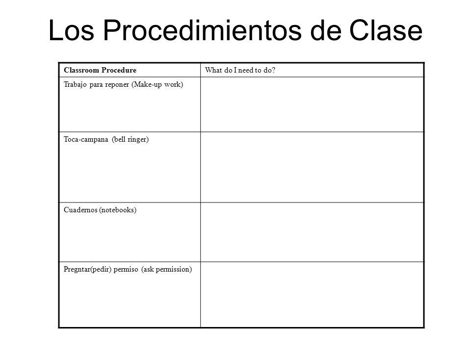 Los Procedimientos de Clase Classroom ProcedureWhat do I need to do.