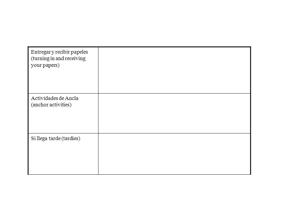 Entregar y recibir papeles (turning in and receiving your papers) Actividades de Ancla (anchor activities) Si llega tarde (tardies)