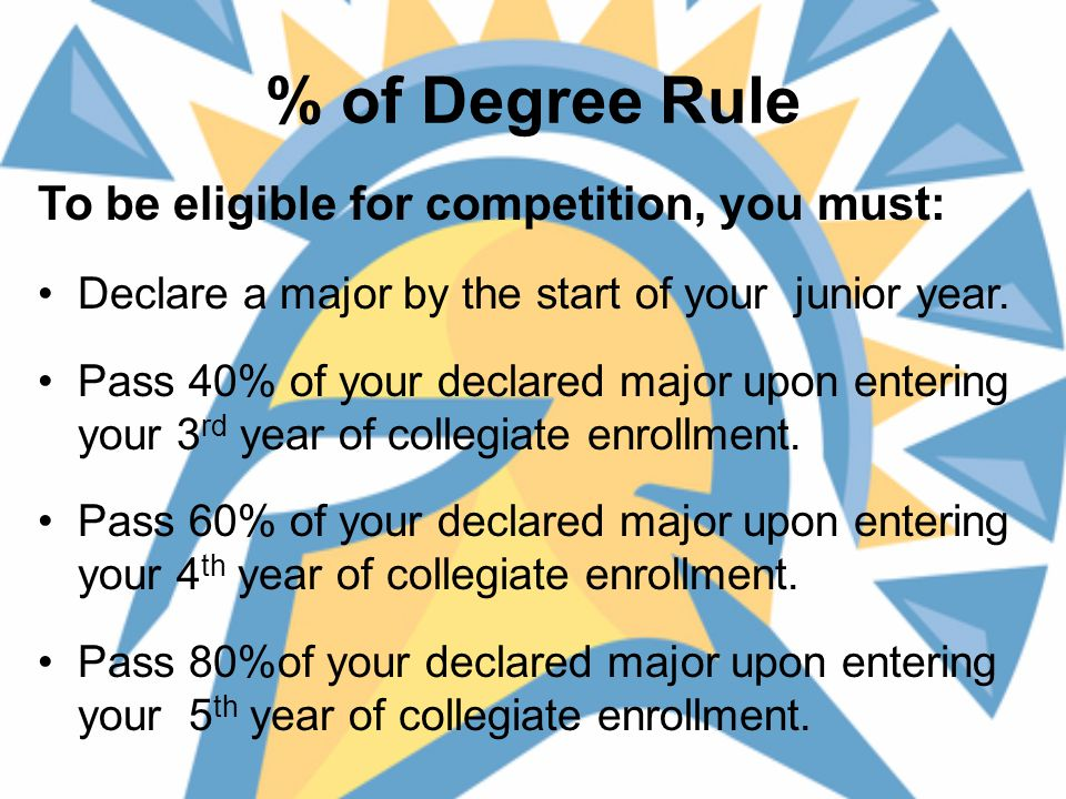 GPA Rule Although NCAA competitive eligibility GPA rules vary slightly, SJSU requires a 2.0 GPA for good academic standing; therefore, you must maintain a 2.0 GPA in order to be in good academic standing as defined by SJSU.