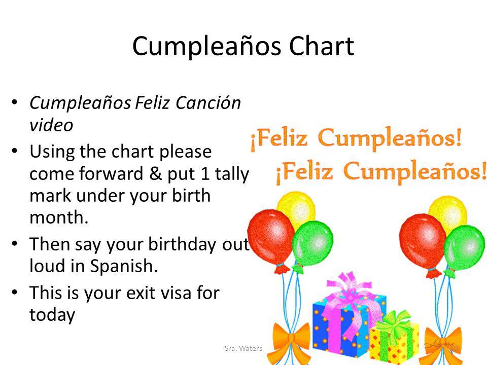 Cumpleaños Chart Cumpleaños Feliz Canción video Using the chart please come forward & put 1 tally mark under your birth month.