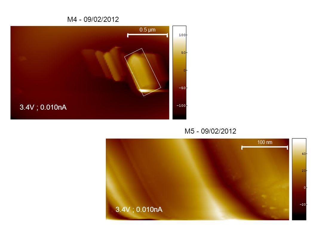 M5 - 09/02/2012 M4 - 09/02/2012 3.4V ; 0.010nA