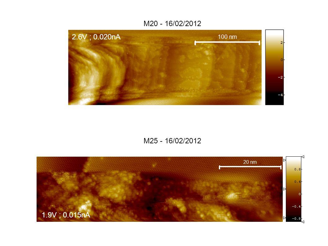 M20 - 16/02/2012 M25 - 16/02/2012 2.6V ; 0.020nA 1.9V ; 0.015nA