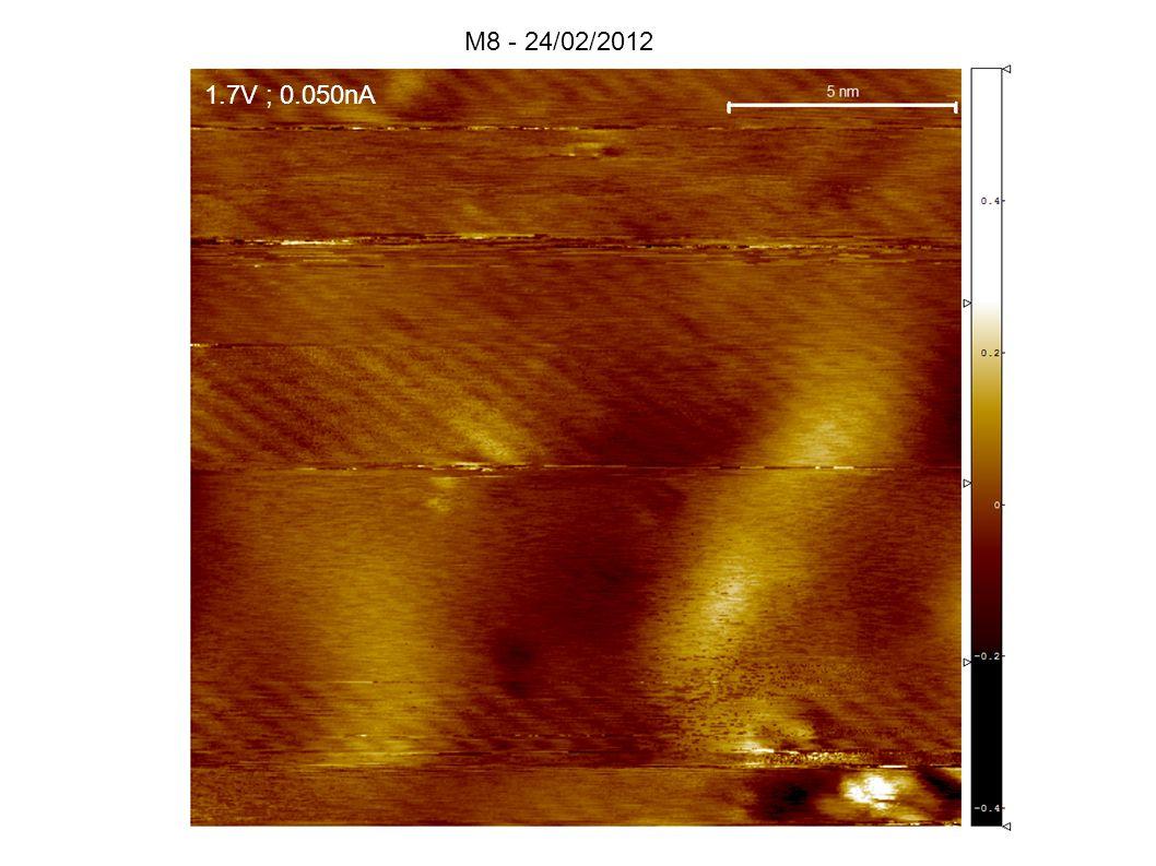 M8 - 24/02/2012 1.7V ; 0.050nA