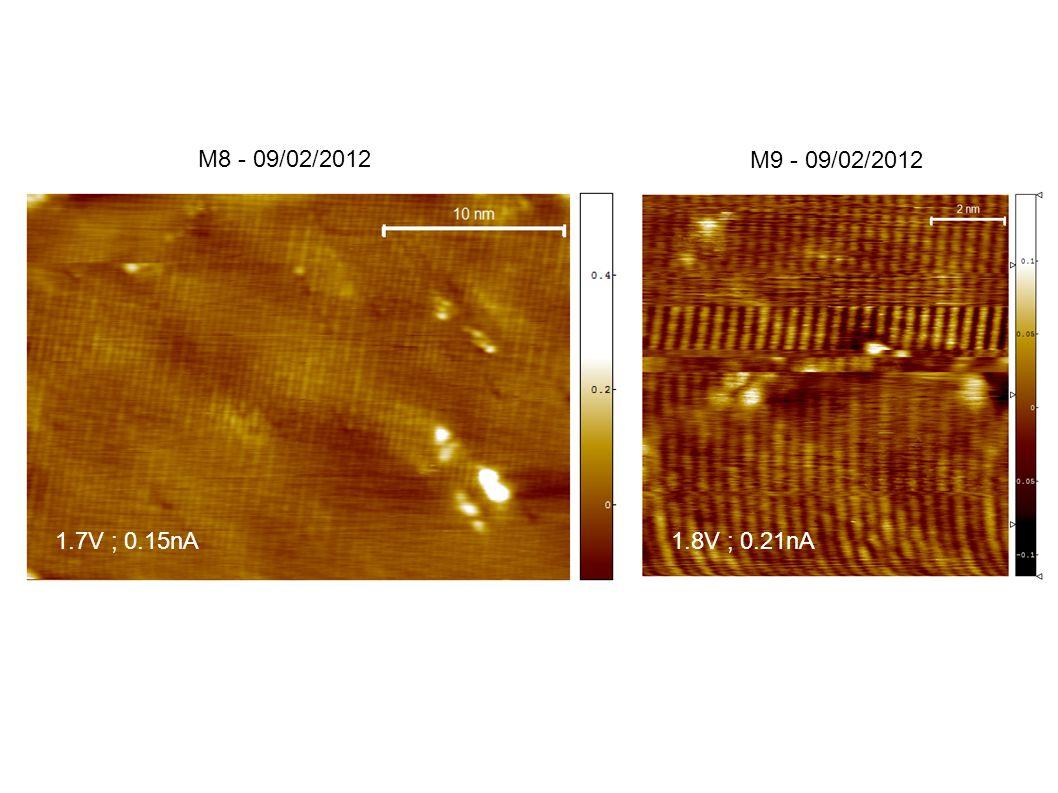 M8 - 09/02/2012 M9 - 09/02/2012 1.7V ; 0.15nA1.8V ; 0.21nA