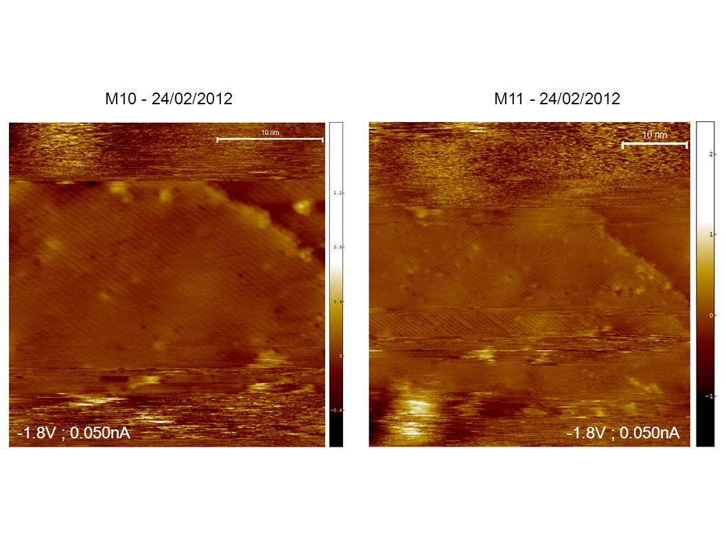 M10 - 24/02/2012 M11 - 24/02/2012 -1.8V ; 0.050nA