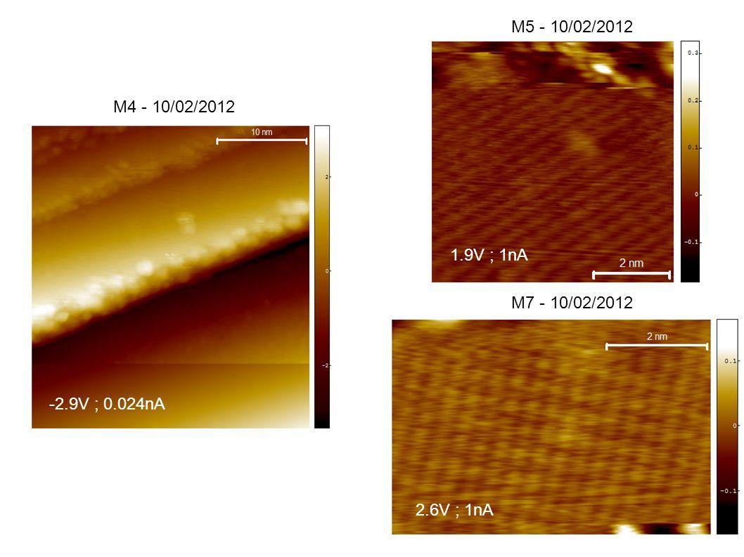 M4 - 10/02/2012 M7 - 10/02/2012 M5 - 10/02/2012 -2.9V ; 0.024nA 1.9V ; 1nA 2.6V ; 1nA