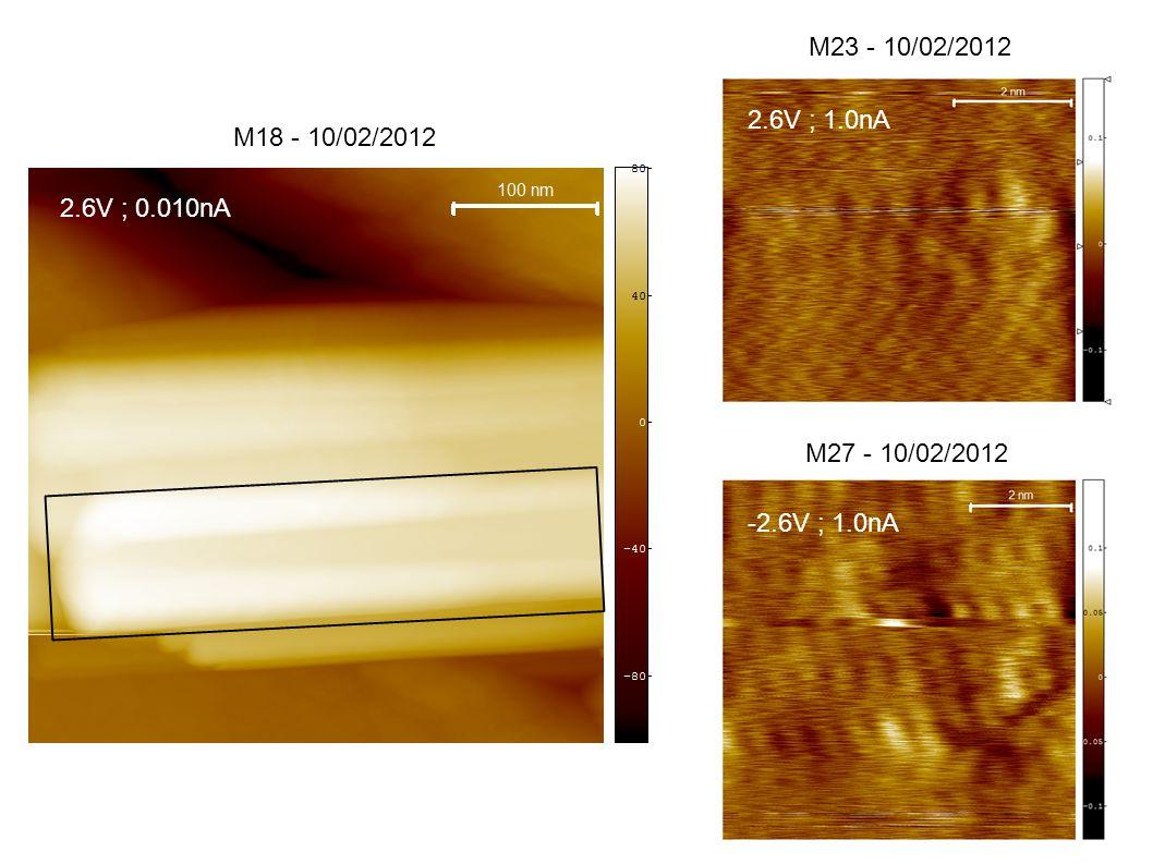 M18 - 10/02/2012 M27 - 10/02/2012 M23 - 10/02/2012 2.6V ; 0.010nA 2.6V ; 1.0nA -2.6V ; 1.0nA