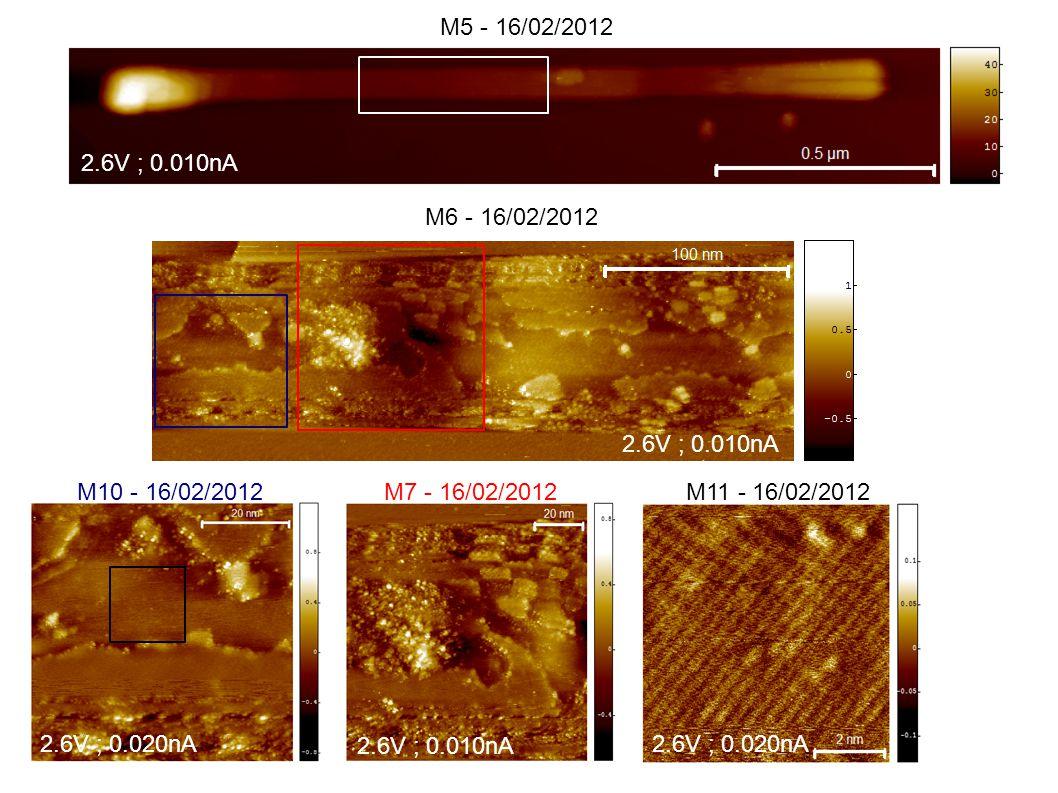 M12 - 16/02/2012 M13 - 16/02/2012 M14 - 16/02/2012 2.6V ; 0.020nA