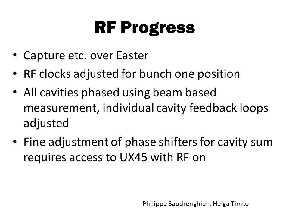 RF Progress Capture etc.