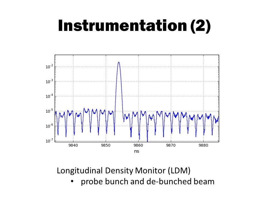 Instrumentation (2) Longitudinal Density Monitor (LDM) probe bunch and de-bunched beam