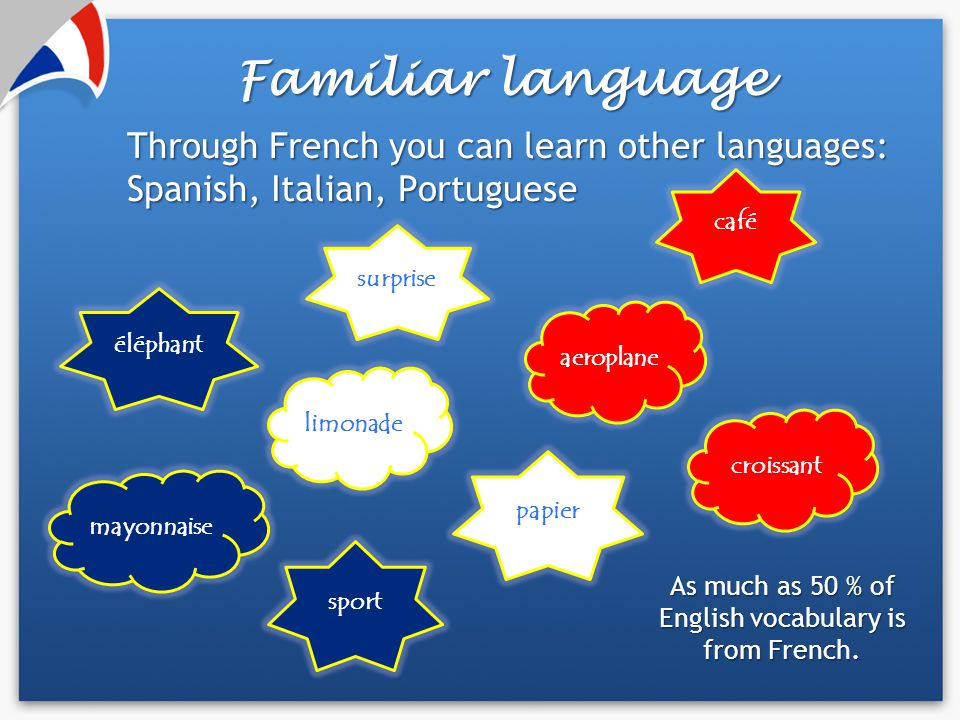 Familiar language mayonnaise croissant aeroplane surprise limonade éléphant café sport papier Through French you can learn other languages: Spanish, Italian, Portuguese As much as 50 % of English vocabulary is from French.