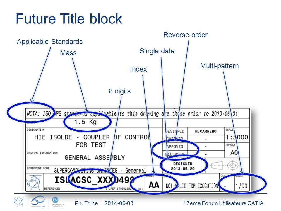 Future Title block Applicable Standards Mass Index Reverse order Single date Multi-pattern 17eme Forum Utilisateurs CATIAPh.