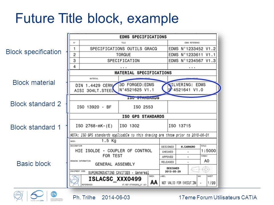 Future Title block, example Basic block Block standard 1 Block standard 2 Block material Block specification 17eme Forum Utilisateurs CATIAPh.